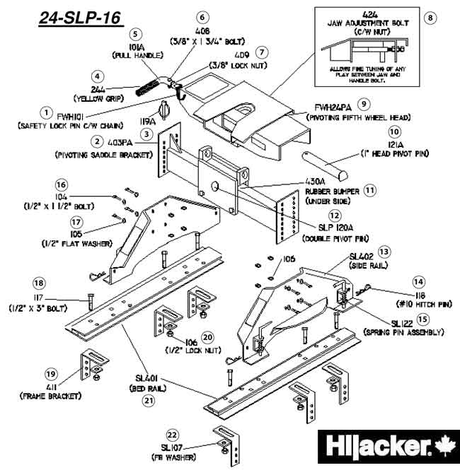 Trailer Weight Distribution Diagram : Tractor trailer weight diagram imageresizertool